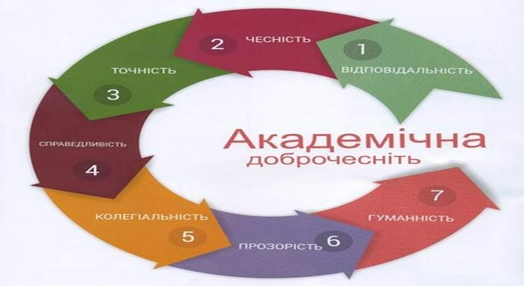 akademichna-dobrochesnist-4vc6w