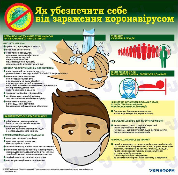 profilaktika-koronavirus-ugjuh